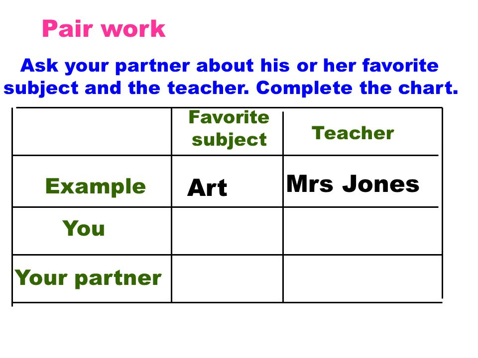 Pair work Ask your partner about his or her favorite subject and the teacher.