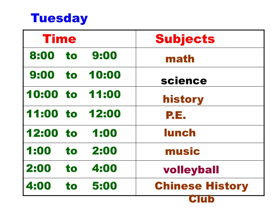 Tuesday Time Subjects 8:00 to 9:00 9:00 to 10:00 10:00 to 11:00 11:00 to 12:00 12:00 to 1:00 1:00 to 2:00 2:00 to 4:00 4:00 to 5:00 Chinese History Club music lunch P.E.