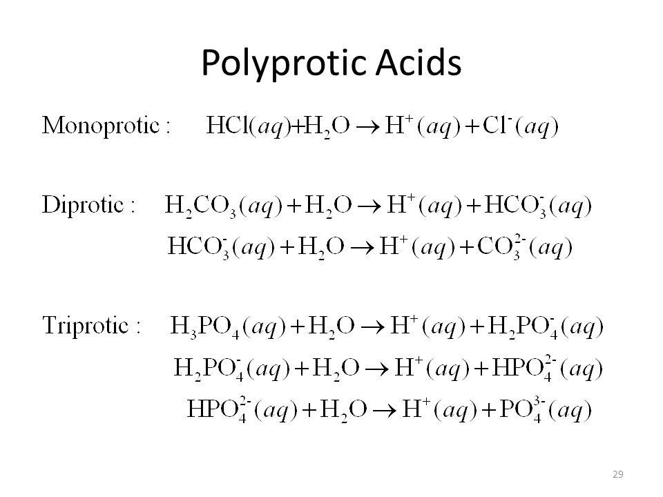 Polyprotic Acids 29