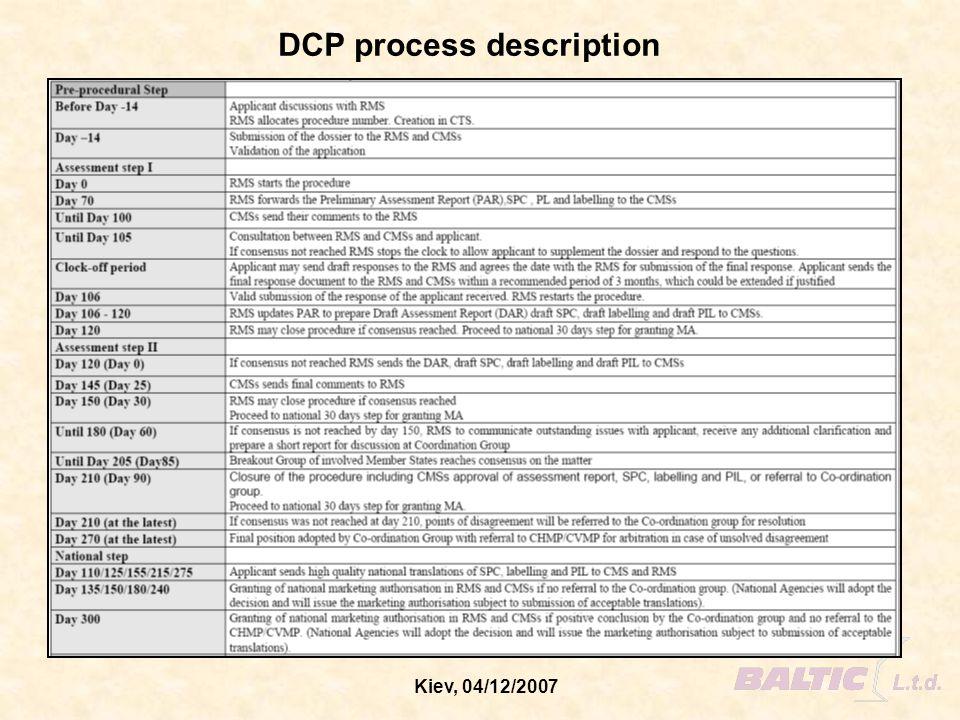 Kiev, 04/12/2007 MRP, DCP issues