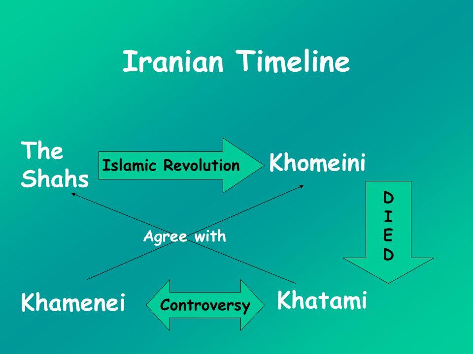 Iranian Timeline Islamic Revolution The Shahs Khomeini DIEDDIED Khamenei Khatami Controversy Agree with