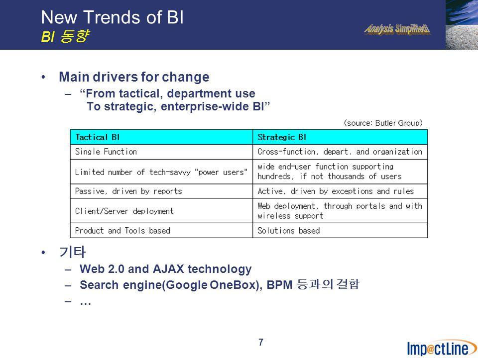 8 New Trends of BI BI 동향 – 계속 – 신 기술  Pre-aggregated cube 제거 –H/W 기술 : 메모리, 64-bit CPU (IA) –S/W 기술 : DB, UI/MMI –  In-memory analytics The Great BI Squeeze: