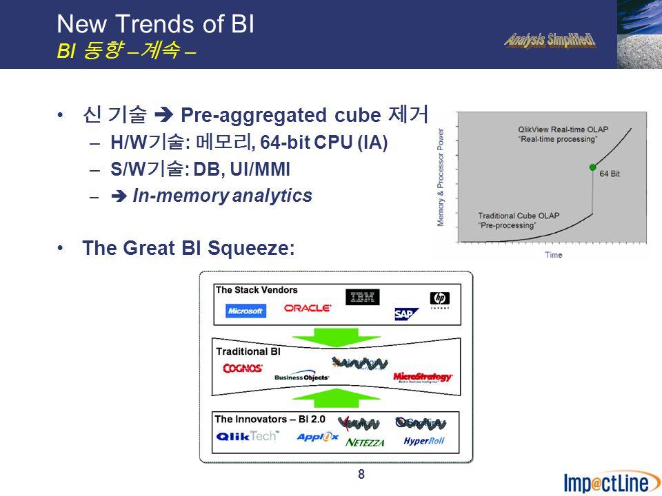 9 차세대 BI/OLAP: FactView 개요 BSC QPR 제품군 Workflow 성과관리, 전략관리 Workflow, Automation BI/OLAP Cubeless OLAP 분석도구 (FactView enabled by QliKView) BPM 협업 포털 BPM (Process), BAM (Activity)