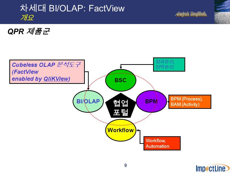 10 차세대 BI/OLAP: FactView 특징 – 계속 – Cube-less: Dimension 과 measure 의 구분이 없다.