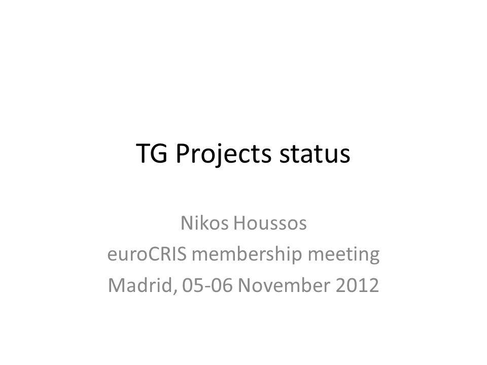 Running projects ENGAGE EuroRIs-Net+ OpenAIREPlus