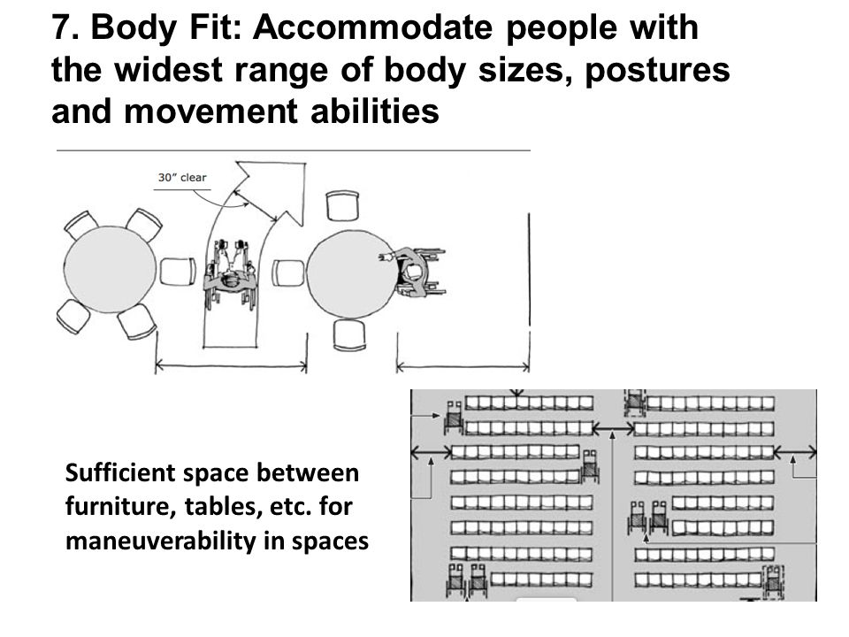 Accommodate people with the widest range of body sizes, postures and movement abilities