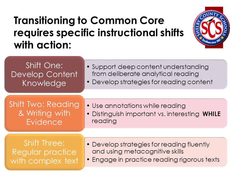 CCSS Math Instructional Shifts 1.Focus strongly where the Standards focus 2.Coherence: think across grades, and link to major work of the grades with equal intensity.