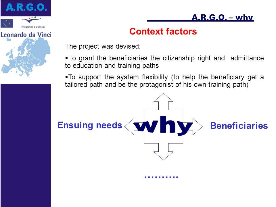 A.R.G.O.– why Ensuing needs Context factors ……….