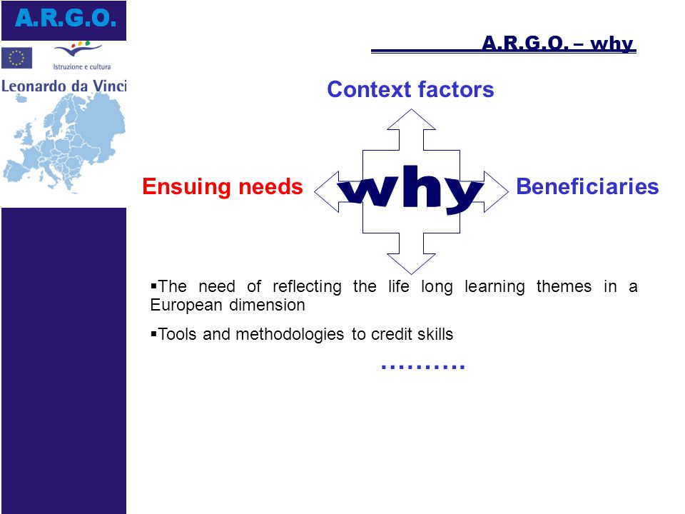 A.R.G.O.– why Context factors Ensuing needs ……….
