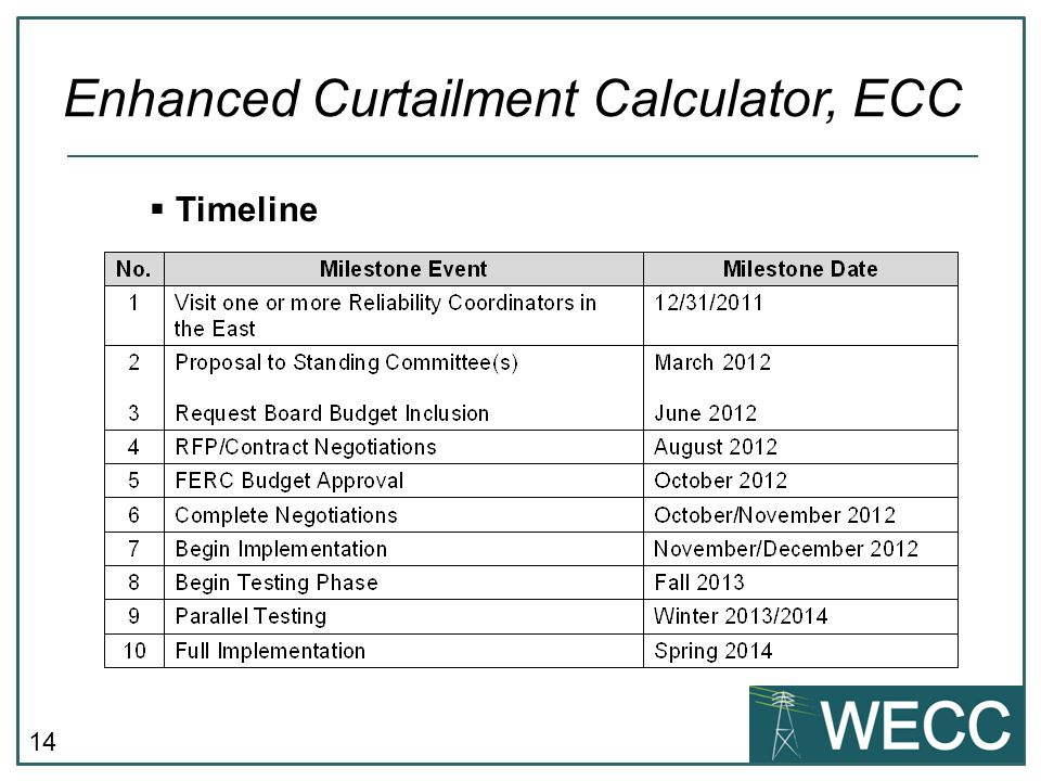 15  WECC process going forward - If the motion is approved by MIC & OC, this estimate will be included in draft Business Plan & Budget presented to the BOD.