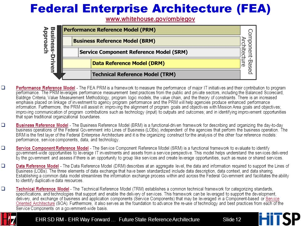 Slide 12 EHR SD RM - EHR Way Forward … Future State Reference Architecture Federal Enterprise Architecture (FEA) www.whitehouse.gov/omb/egov www.whitehouse.gov/omb/egov Performance Reference Model - The FEA PRM is a framework to measure the performance of major IT initiatives and their contribution to program performance.
