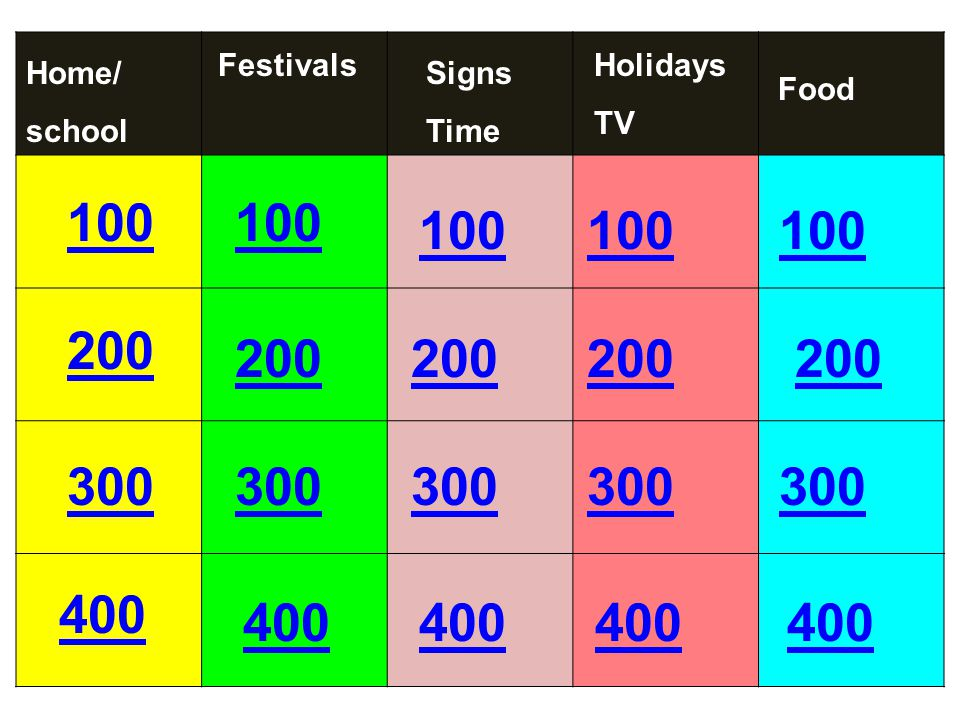 100 200 300 400 100 200 300 400 300 200 100 Home/ school Signs Time Holidays TV Food Festivals