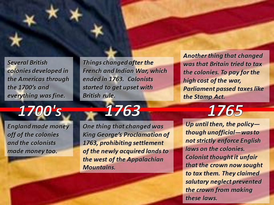 Crying no taxation without representation, the colonists boycotted the paper goods the Stamp Act was levied on and committed acts of terrorism to prevent taxes from being collected.