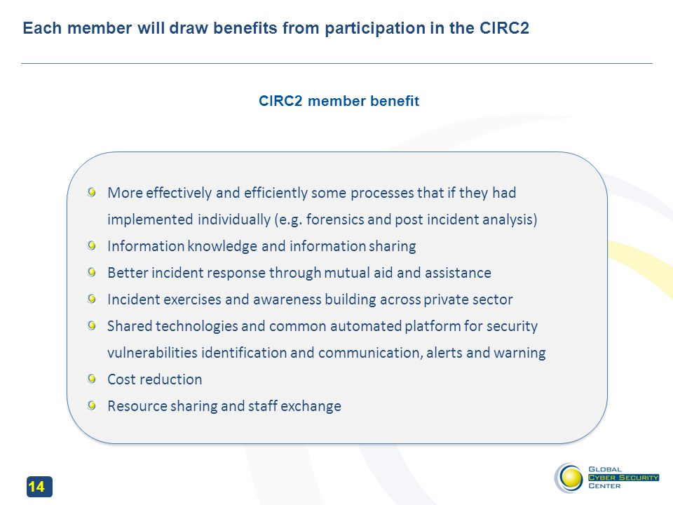 15 Other organizations/governments can benefit CIRC2 project Be informed on CIRC2 development Support requirements definition Join the Pilot project Be informed on CIRC2 development Support requirements definition Join the Pilot project How to participate