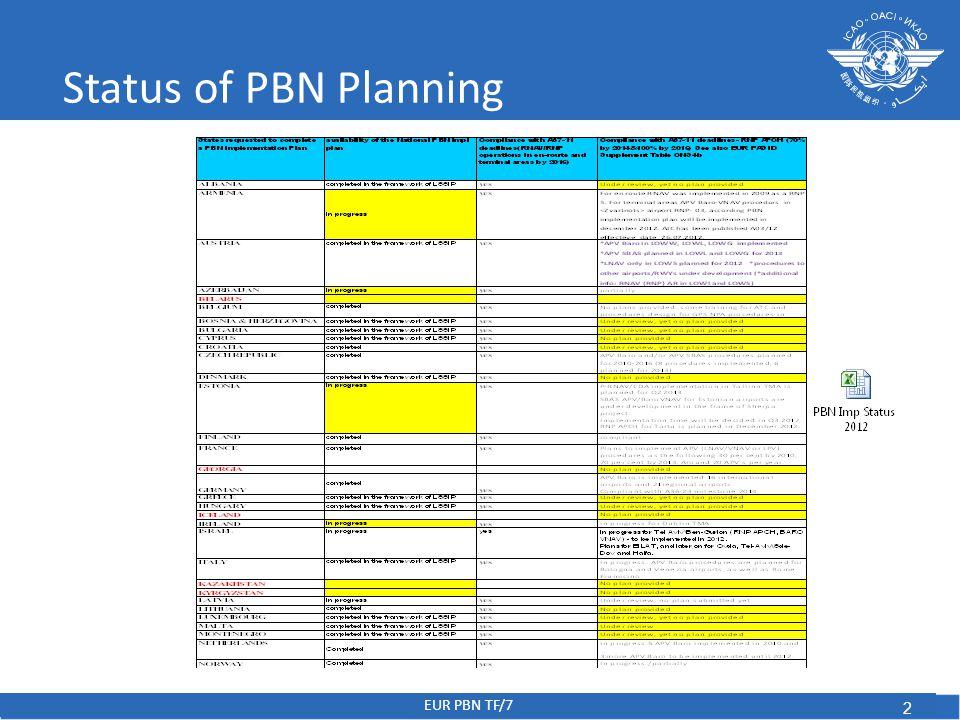 3 ICAO EUR Air Navigation Plan CNS4b Table EUR PBN TF/7