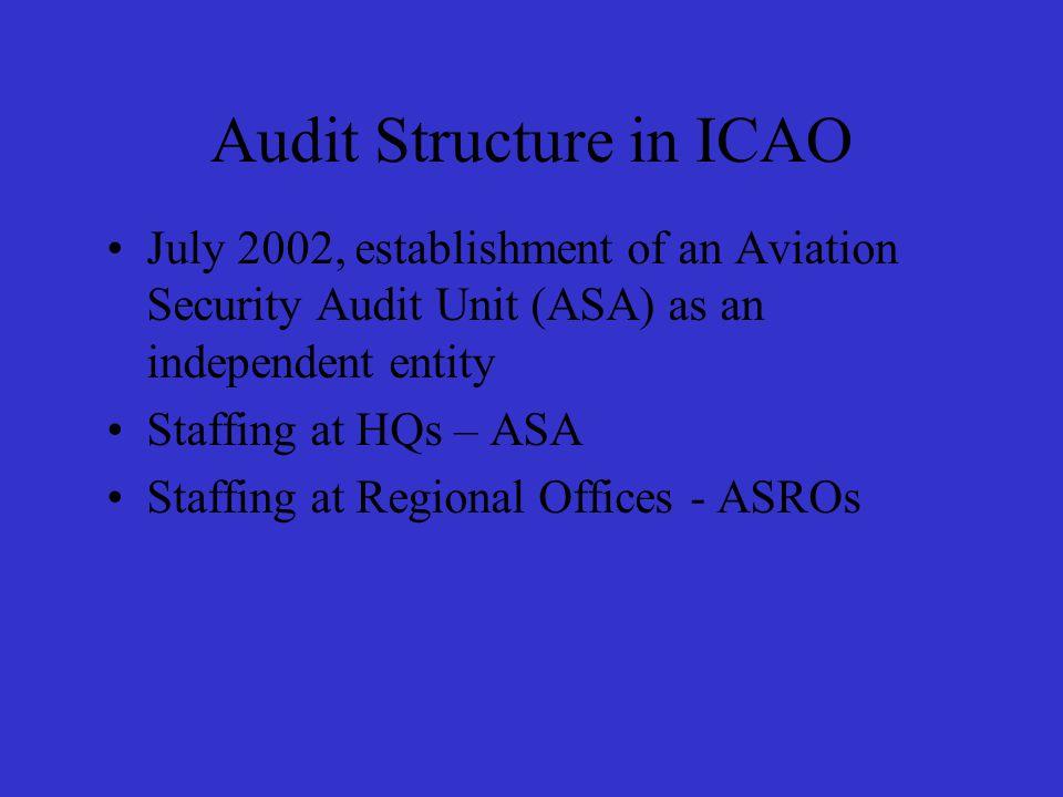 Aviation Security at ICAO Technical Cooperation Bureau Air Transport Bureau Air Transport Bureau ASAASA Regional Offices AVSEC Projects AVSECAVSEC ASROs reports extracts