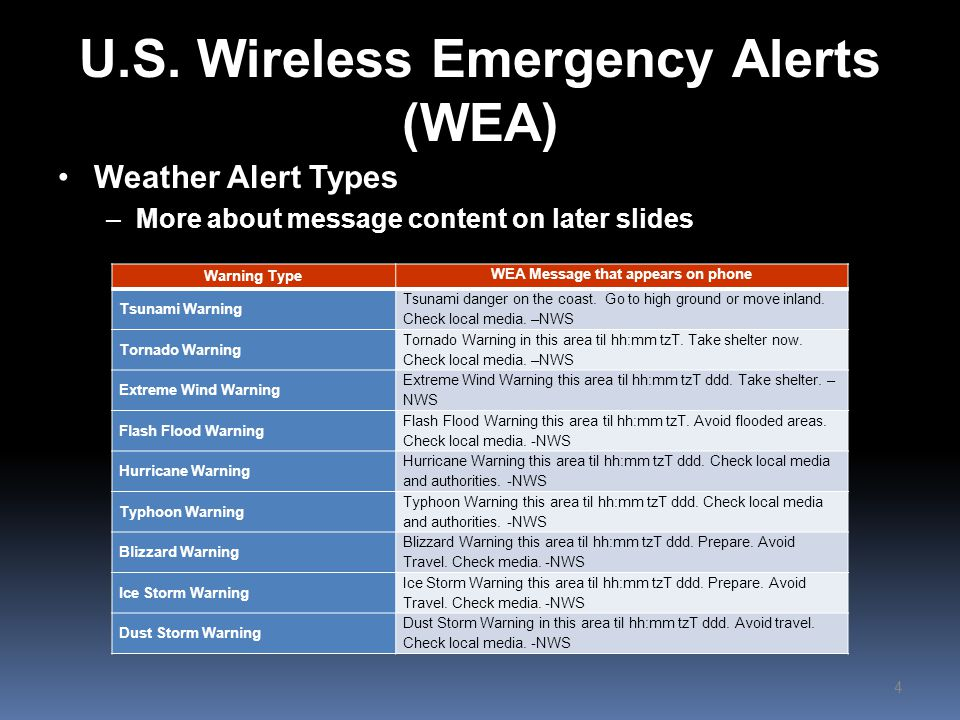 5 IPAWS – Integrated Public Alert and Warning System Operated by US Federal Emergency Management Agency Collects alerts in CAP format from all levels of government