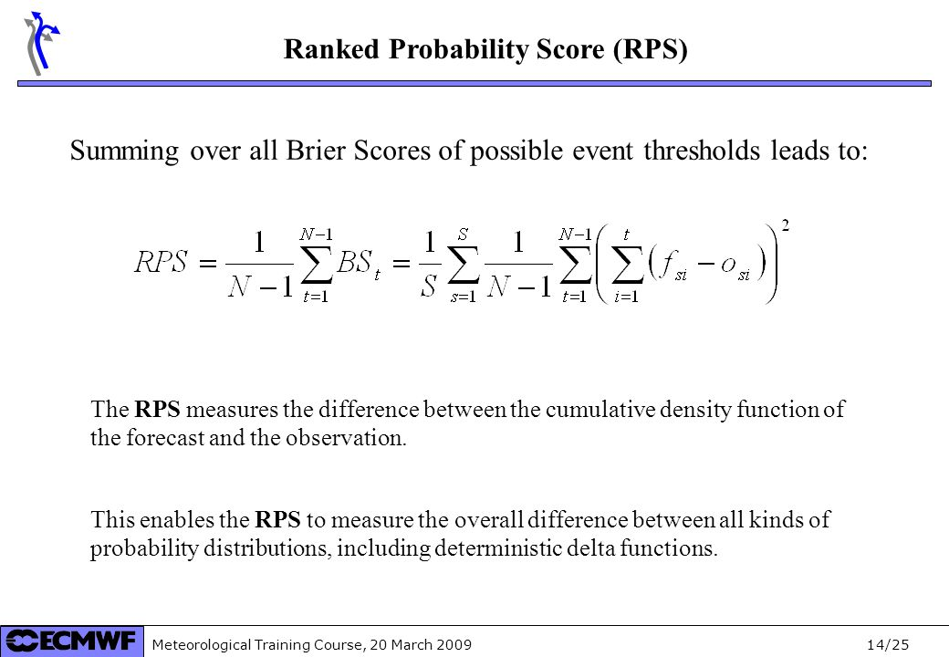 Meteorological Training Course, 20 March 2009 15/25 Ranked Probability Score category f(y) category F(y) 1 PDF CDF