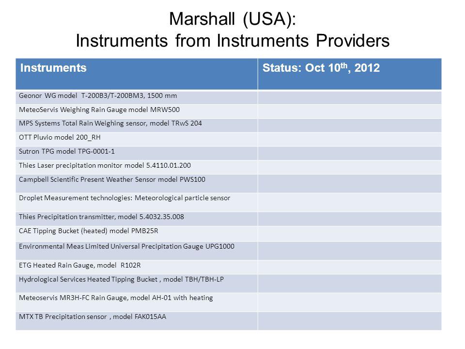 Marshall: Ancillary Measurements ParameterInstruments Data available Report Interval Status (E-Existing, P-planned) Air Temperature 6 aspirated PRTs (2 meter height), 2 Vaisala HMP45c temp/rh sensors (2 meter height) ASCII1 minE Relative Humidity2 Vaisala HMP45c sensors (2 meter height)ASCII1 minE DewPoint TemperatureNone, derived from RH Atmospheric PressureVaisala PTB101BASCII1 minE Wind Speed 10 m2D sonic anemometer, RM Young aerovane, Belfort aerovaneASCII1 minE Wind Direction 10 m2D sonic anemometer, RM Young aeovane, Belfort AerovaneASCII1 minE Wind Speed at the gauge orifice (specify height) MetOne cup anemometer & 2 RM Young aerovanesASCII1 minE Precipitation Detector (Y/N output) 2 Vaisala wetness sensorASCII1 minE Precipitation typeVaisala PWD22, Vaisala PWD33ASCII1 minE Ice detection sensorRosemount freezing rainASCII1 minE Snow Depth Manual, Campbell sonic range finder, Judd sonic, GPS, Jenoptik laser depth sensor ASCII1 minE Net RadiationKipp & Zonen CNR1 (2 meter height)ASCII1 minE VisibilityVaisala PWD22 & Vaisala PWD33ASCII1 minE Web / video / still cameras Axis PTZ 214.jpg1 hrE Micro physical 3D Video disdrometer OTT Parsivel ASCII EEEE Snow Water Equivalent N/A Manual observations:Manual snow depthASCII 1 per event E Radar dataMetek k-band, vertically pointingASCII1 minE Other data availableLufft R2S, Lufft WX600ASCII1 minE