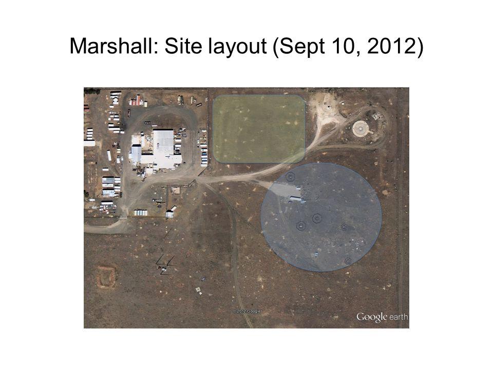 Marshall: Data Flow