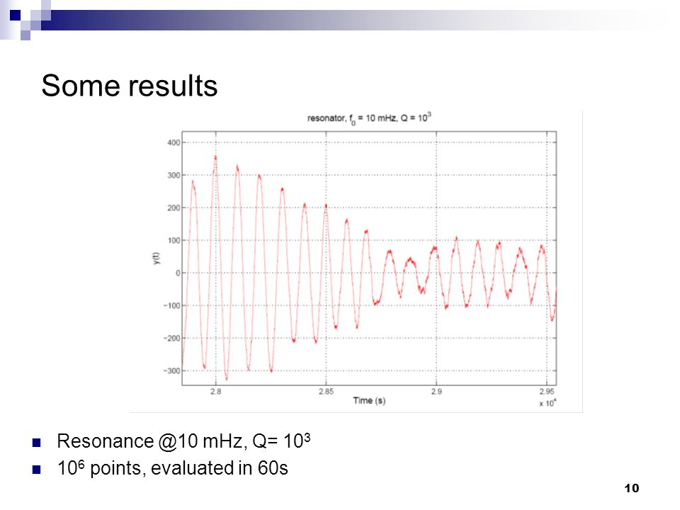 11 Some results Resonance @10 mHz, Q= 10 3 10 6 points, evaluated in 60s Normalization problem, under investigation !
