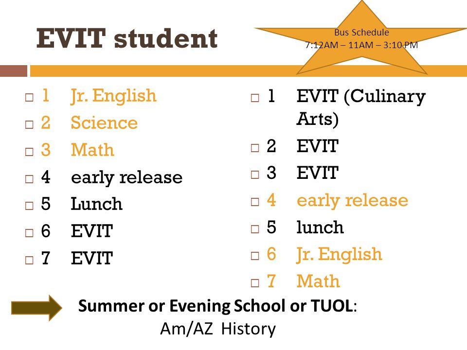 Summer School at Mtn.