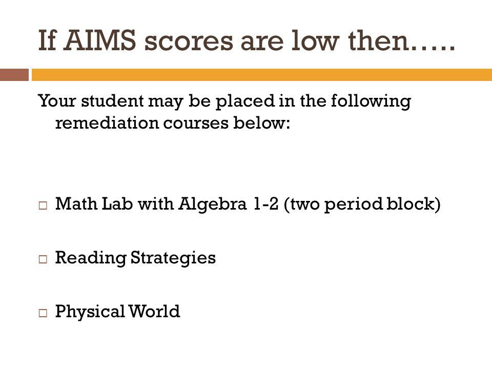 Four Year Plan Freshman Courses 1.English 2. Math 3.