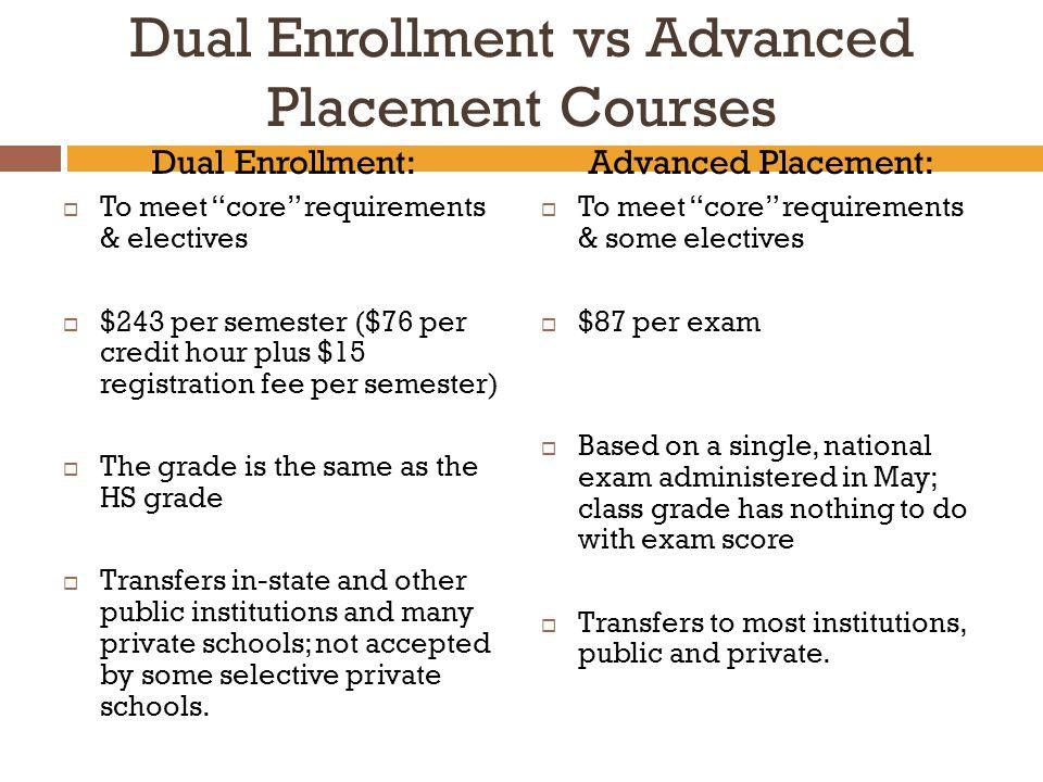 Freshman Dual Enrollment Courses Cost: $76 per credit Computer Applications (3) Desktop Publishing (1) Multimedia Tech.