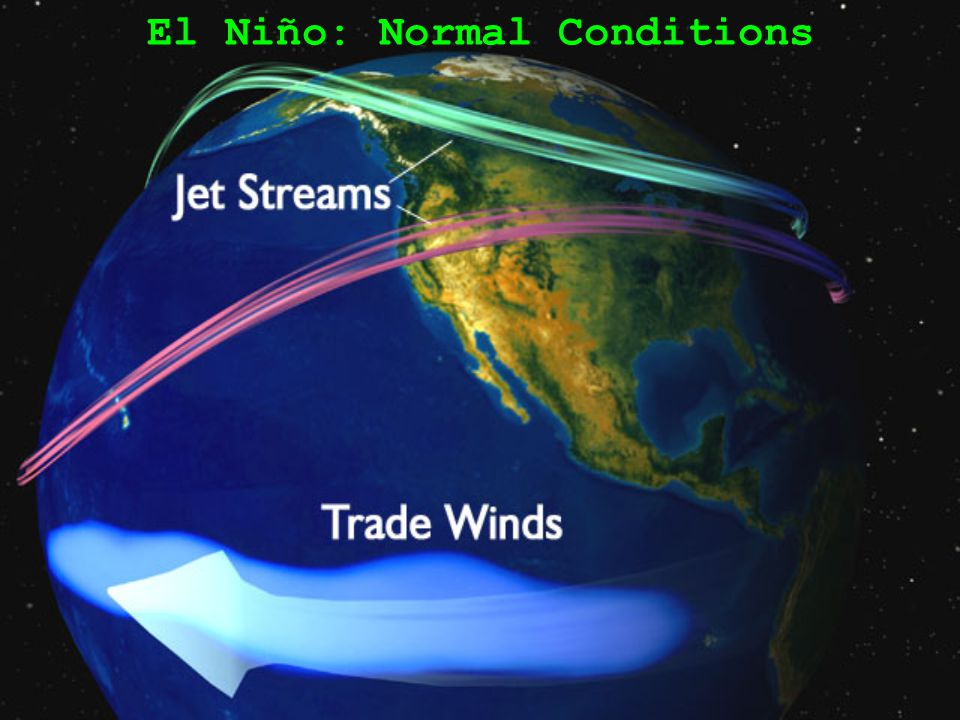 El Niño: El Nino Conditions