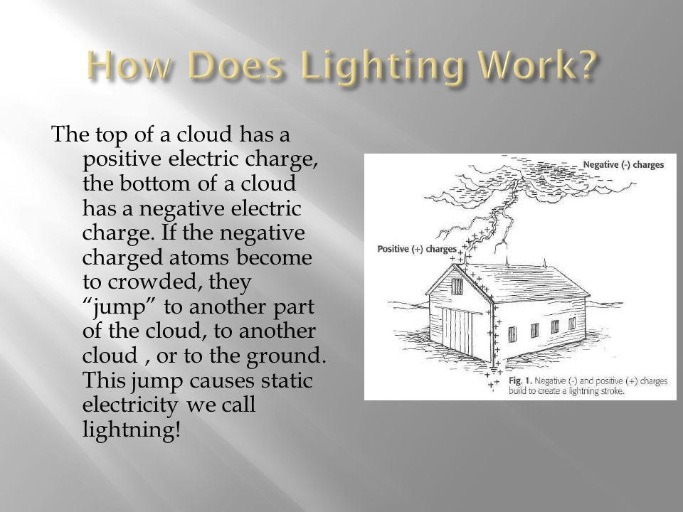  Lightning strikes the earth about 6,002 times a minuet all around the world, so it is very likely that lightning is striking somewhere right now.