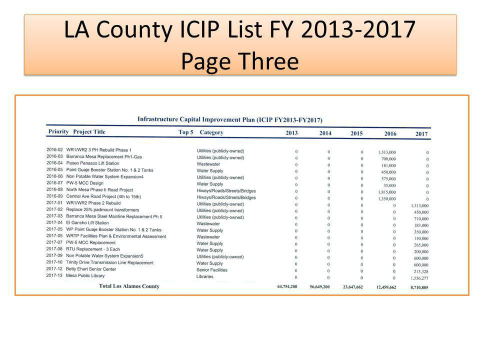 LA County ICIP List FY 2013-2017 Page One Detail