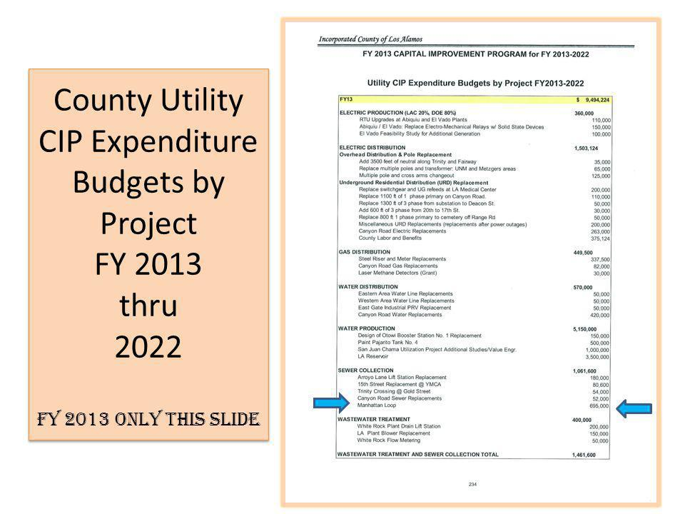 County Road Reconstruction Program FY 2011 thru 2017 FY 2013 & 2014 Only this slide