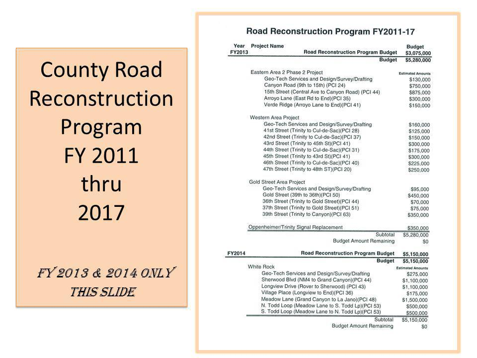Parks Maintenance and Small Capital Projects FY 2013 thru 2022 Page 1 of 2 Only this slide