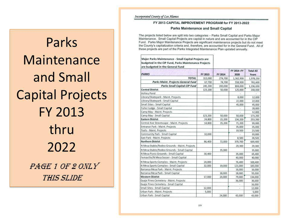 Major Facilities Maintenance Projects FY 2013 thru 2022