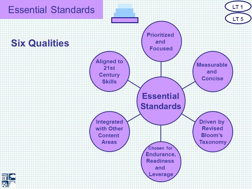 A Framework For Change The Essential Standards are the foundation. Essential Standards