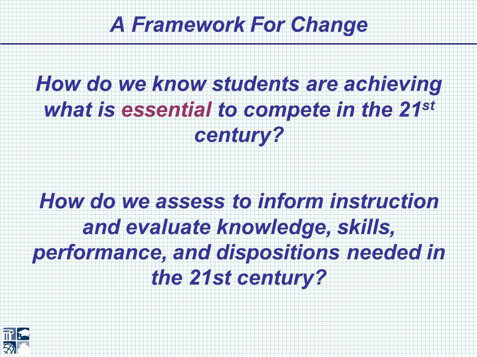 A Comprehensive Balanced Assessment System Assessment LT 3 LT 5 LT 2 LT 4