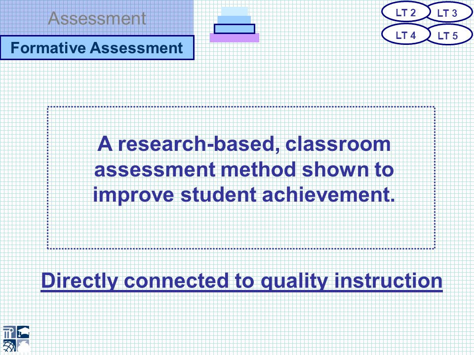 Assessment Formative Assessment….