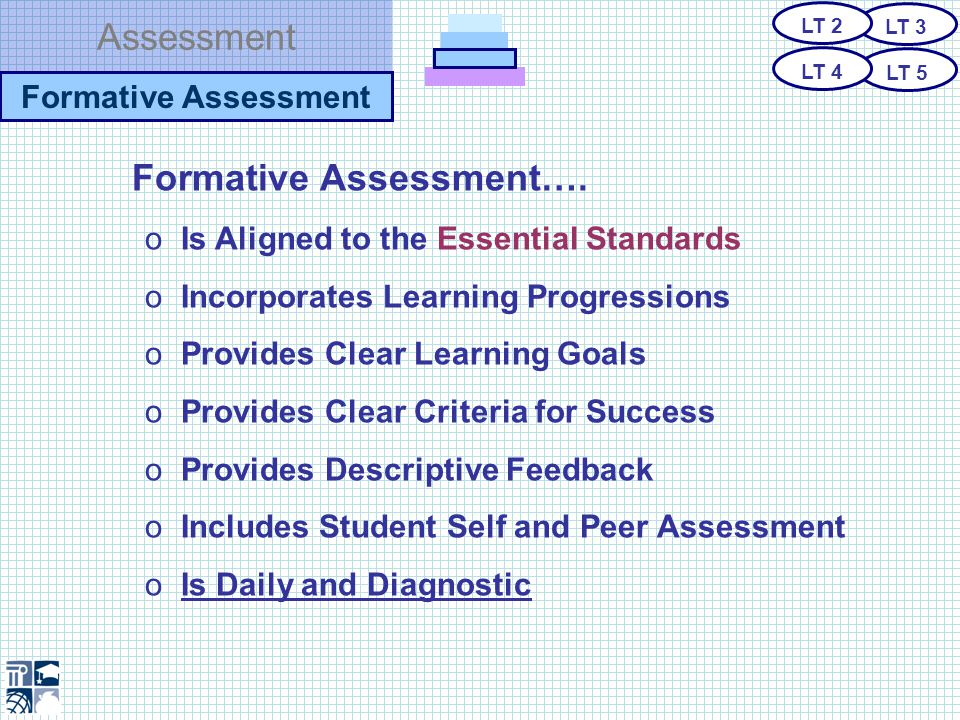 Assessment Recommendation Professional development through the use of modules, digital learning sites, and an online professional learning community be designed, maintained, and delivered by the North Carolina Department of Public Instruction.