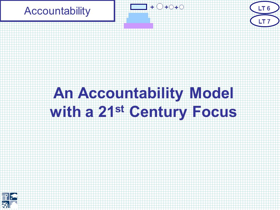 Accountability + + + Statewide Accountability is important because… All adults working on behalf of, or in, North Carolina's public schools are responsible for graduating globally competitive students.