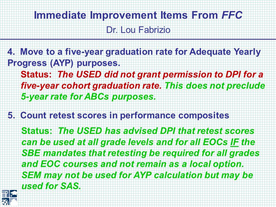 Immediate Improvement Items From FFC 6.
