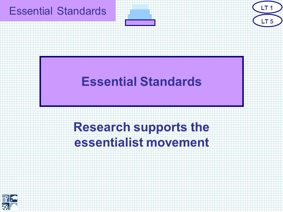 Essential Standards Essential Standards Development will be a Strategic Process that o Is Aligned to… National and International Standards The Graduation Project 21 st Century Skills o Requires Training o Uses Revised Bloom's Taxonomy o Involves Stakeholders LT 1 LT 5