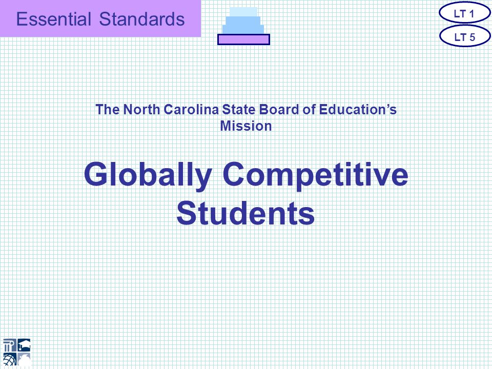 Essential Standards Six Qualities Integrated with Other Content Areas Chosen for Endurance, Readiness and Leverage Driven by Revised Bloom's Taxonomy Aligned to 21st Century Skills Prioritized and Focused Measurable and Concise Essential Standards LT 1 LT 5