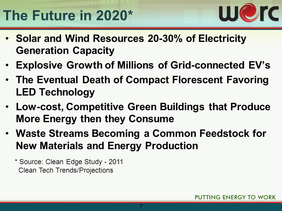 Wisconsin is Well Positioned Approx 700 EPC Firms Over 950 Locations Over 61,000 Employees Largest Clusters in M-7, Dane County and Fox Valley Wisconsin is #4 in Clean Tech Jobs and #3 in Clean Energy Jobs on a Per Capita Basis Wisconsin Has a Critical Mass of Energy, Power & Control Firms