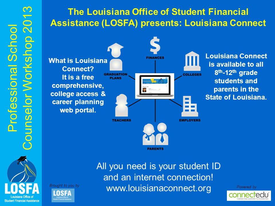 Louisiana Connect – Students STUDENTS: With Louisiana Connect You Can:  Connect with colleges and universities that are a match for you  Learn about careers and connect with employers  Find scholarships and other programs designed to help you succeed  Check your progress toward earning a TOPS Award  Access your exclusive News Feed and Event Planner  Build Your Profile: Show off your skills and achievements  Learn how you can afford a college education 3