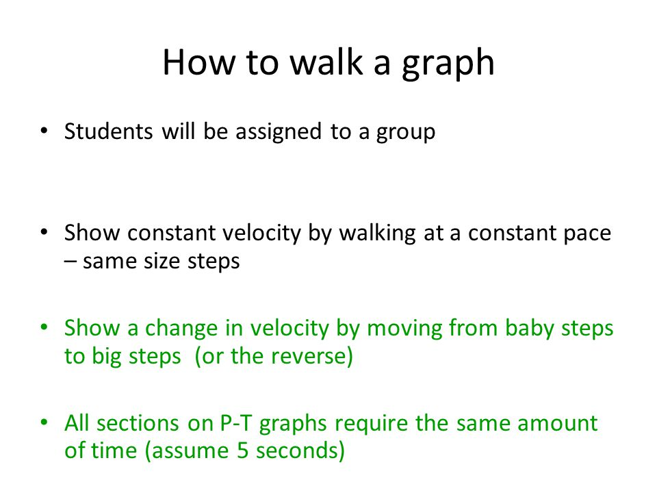 Grade 15 points to the groups that can successfully demonstrate the motion of all graphs to teacher