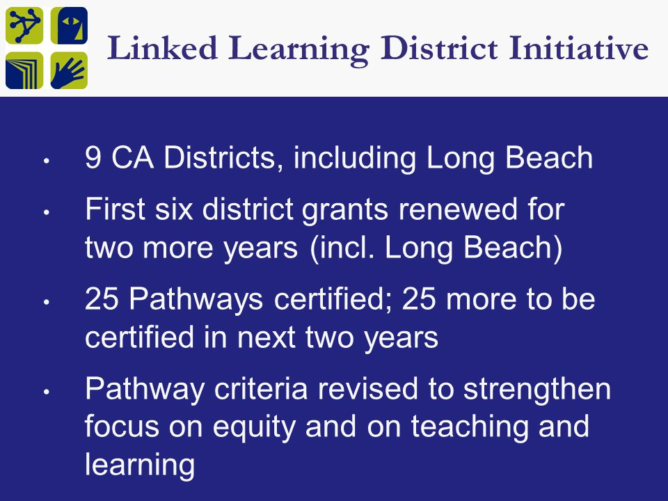 Federal Linked Learning Landscape Specific LL legislation being introduced by Sen.