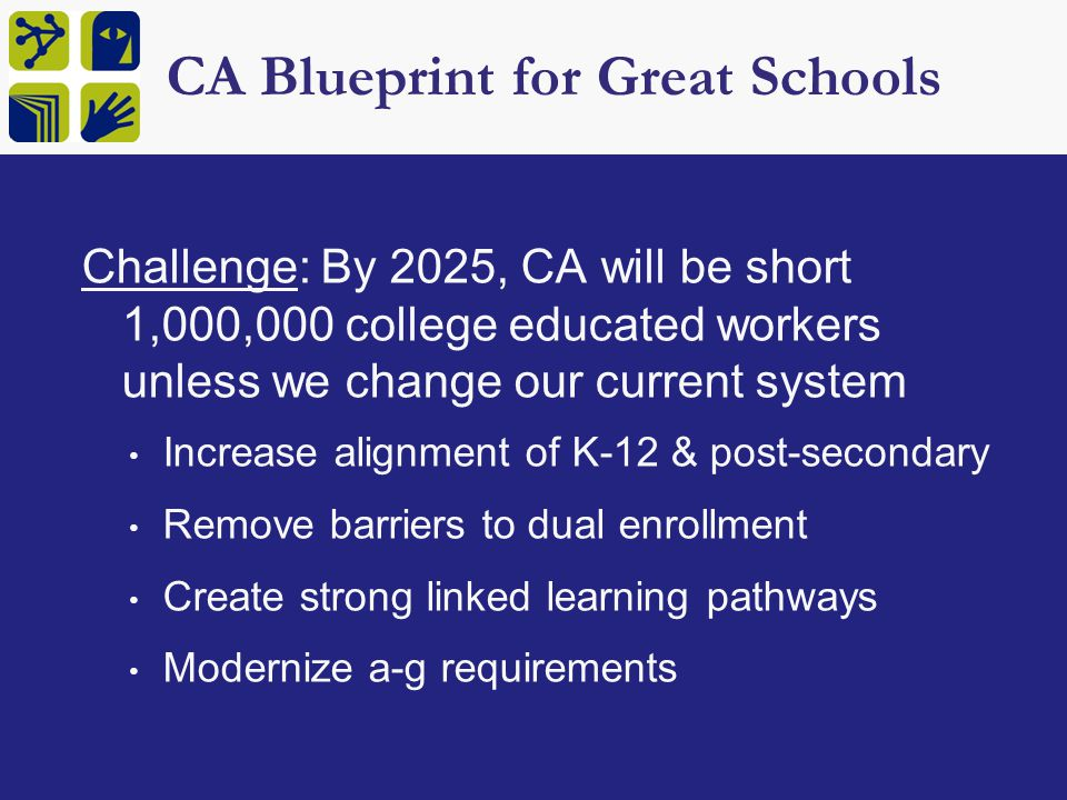 California - SB 547 Sponsored by Darryl Steinberg, State Senate Leader Changes API to a new multiple measures system called the Education Quality Index (EQI) in 2013-14 For high school, the EQI includes indices for state assessments, graduation rate, college preparedness, and career readiness