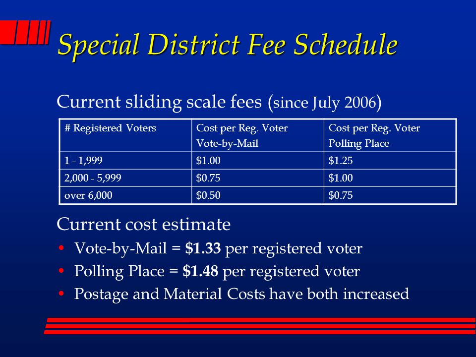 Special District Fee Schedule Special Districts vs.