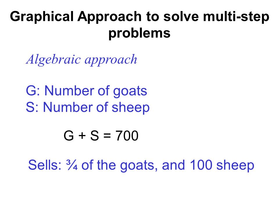 Graphical Approach to solve multi-step problems G + S = 700 Sells: ¾ of the goats, and 400 sheep G = S – 400 4 Afterwards there are equal number of goats and sheep.