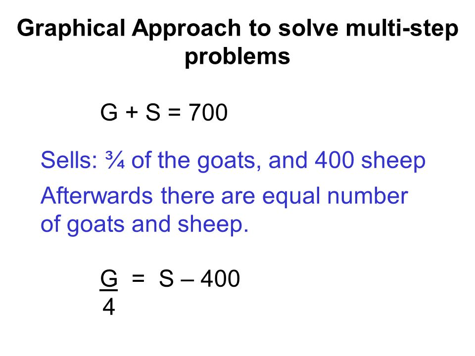 Graphical Approach to solve multi-step problems G + S = 700 G = S – 400 4 Determine S – G